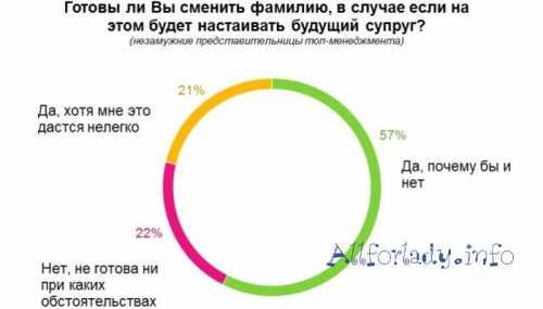 библиотечная статистика показатели и единицы исчисления